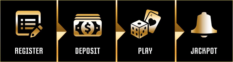 register deposit play jackpot dewa slot 888